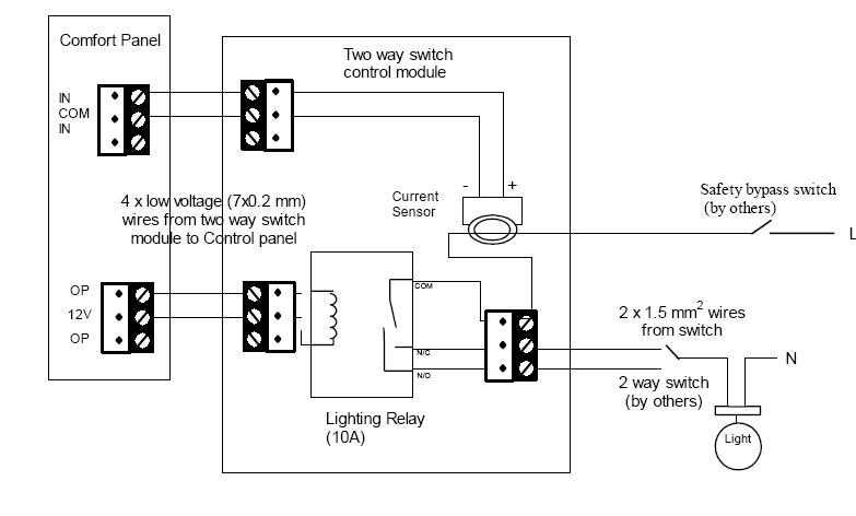 TWS Lighting Control Module - Automation Programming - Support ... on main electric panel diagram, lighting control schematics, lighting control panel system, light relay wire diagram, how does air conditioning work diagram, lighting contactor schematic diagram, lighting contactor with photocell wiring-diagram, lighting control panel relay, lighting contactor panel,